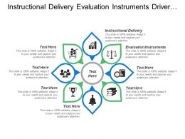 Instructional Delivery Evaluation Instruments Driver Roles Brand Groupings