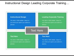 Instructional Design Leading Corporate Training Measuring Training Effectiveness
