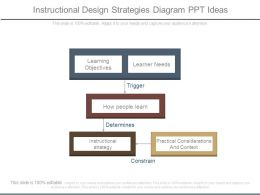 Instructional Design Strategies Diagram Ppt Ideas