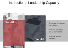 Instructional Leadership Capacity Ppt Background Template