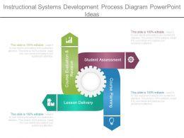 Instructional Systems Development Process Diagram Powerpoint Ideas