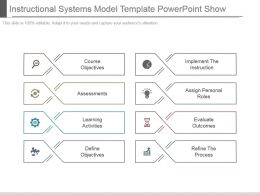 Instructional Systems Model Template Powerpoint Show
