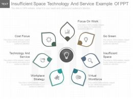Insufficient Space Technology And Service Example Of Ppt