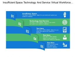 Insufficient Space Technology And Service Virtual Workforce Workplace Strategy