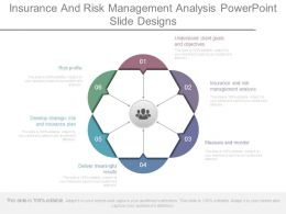 Insurance And Risk Management Analysis Powerpoint Slide Designs