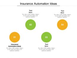Insurance Automation Ideas Ppt Powerpoint Presentation Outline Files Cpb