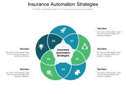 Insurance Automation Strategies Ppt Powerpoint Presentation Infographics Example Topics Cpb