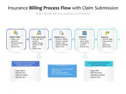 Insurance Billing Process Flow With Claim Submission