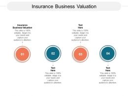 Insurance Business Valuation Ppt Powerpoint Presentation Professional Ideas Cpb