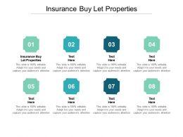 Insurance Buy Let Properties Ppt Powerpoint Presentation Ideas Mockup Cpb