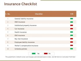 Insurance Checklist Powerpoint Slide Background Image