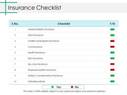 Insurance Checklist Ppt Pictures Design Inspiration