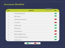Insurance Checklist Ppt Powerpoint Presentation Model Graphics Design