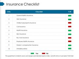 Insurance Checklist Ppt Sample Download
