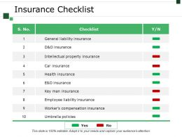 Insurance Checklist Ppt Samples