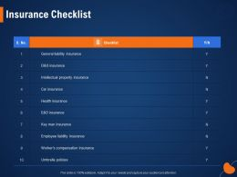 Insurance Checklist Property Ppt Powerpoint Presentation Outline Display