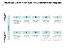 Insurance Claim Procedure For Asset Insurance Proposal Ppt Powerpoint Presentation