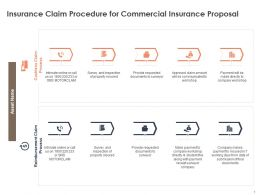 Insurance Claim Procedure For Commercial Insurance Proposal Ppt Powerpoint Presentation