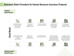 Insurance Claim Procedure For Human Resource Insurance Proposal Ppt Skills