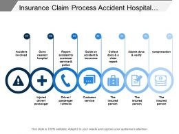 Insurance Claim Process Accident Hospital Customer Service Document