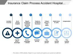 Insurance Claim Process Accident Hospital Customer Service Document