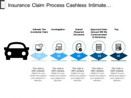 Insurance Claim Process Cashless Intimate Submit Documents Security Pay