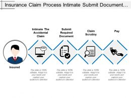 Insurance Claim Process Intimate Submit Document Security Pay