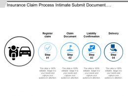 Insurance Claim Process Intimate Submit Documents Security Pay