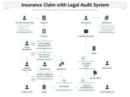 Insurance Claim With Legal Audit System