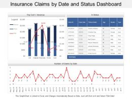 Insurance Claims By Date And Status Dashboard