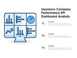 Insurance Company Performance KPI Dashboard Analysis