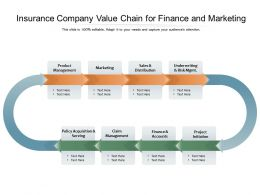 Insurance Company Value Chain For Finance And Marketing