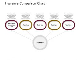 Insurance Comparison Chart Ppt Powerpoint Presentation Summary Information Cpb
