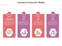 Insurance Consumer Market Ppt Powerpoint Presentation Outline Portfolio Cpb
