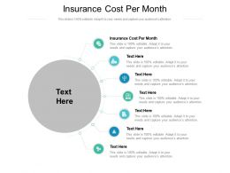Insurance Cost Per Month Ppt Powerpoint Presentation File Example Cpb