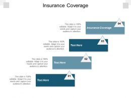 Insurance Coverage Ppt Powerpoint Presentation Gallery Maker Cpb
