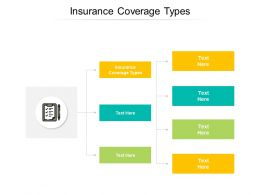 Insurance Coverage Types Ppt Powerpoint Presentation Summary Slide Cpb