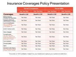 Insurance Coverages Policy Presentation