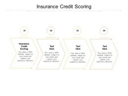 Insurance Credit Scoring Ppt Powerpoint Presentation Summary Deck Cpb