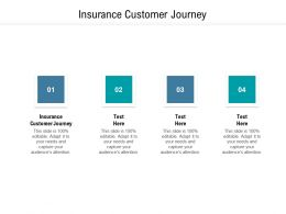 Insurance Customer Journey Ppt Powerpoint Presentation Model Inspiration Cpb