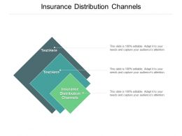 Insurance Distribution Channels Ppt Powerpoint Presentation Styles Slides Cpb