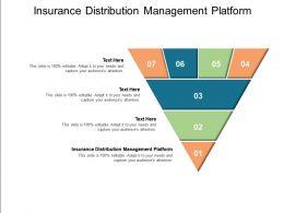 Insurance Distribution Management Platform Ppt Powerpoint Presentation Infographics Ideas Cpb
