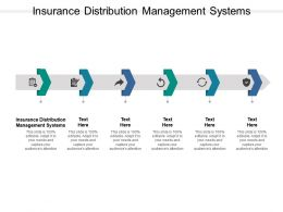 Insurance Distribution Management Systems Ppt Powerpoint Presentation Gallery Objects Cpb