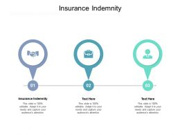Insurance Indemnity Ppt Powerpoint Presentation Infographics Example Cpb