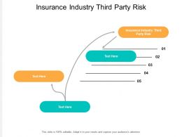 Insurance Industry Third Party Risk Ppt Powerpoint Presentation Styles Cpb