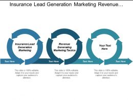 Insurance Lead Generation Marketing Revenue Generating Marketing Tactics Cpb