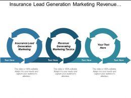 Insurance Lead Generation Marketing Revenue Generating Marketing Tactics Cpb