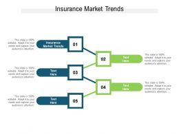 Insurance Market Trends Ppt Powerpoint Presentation Inspiration Guidelines Cpb