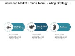 Insurance Market Trends Team Building Strategy Pricing Decisions Cpb