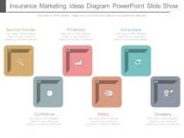 Insurance Marketing Ideas Diagram Powerpoint Slide Show